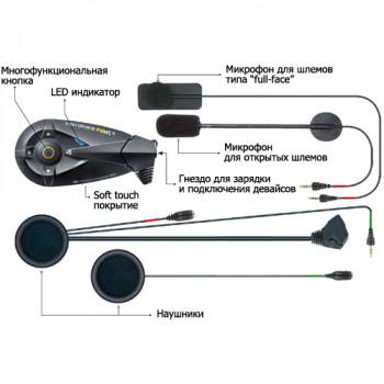 фото 4 Мотогарнитуры и переговорные устройства Мотогарнитура INTERPHONE F3MC