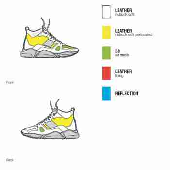 фото 2 Мотоботы Мотоботы REVIT Astro Grey-Neon Yellow 40