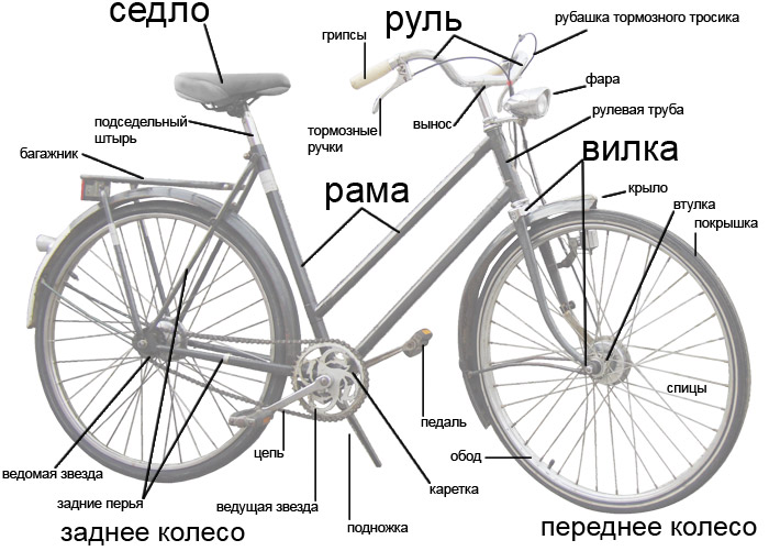 вело запчасти