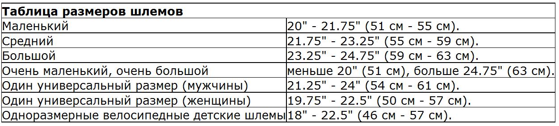 таблица размеров велошлемов