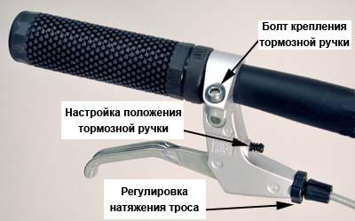 устройство велосипедных тормозных ручек