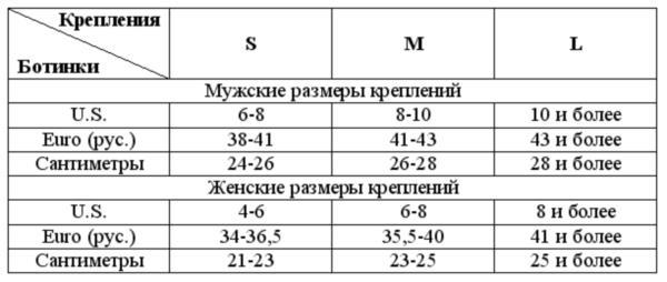 Таблица ширины сноуборда