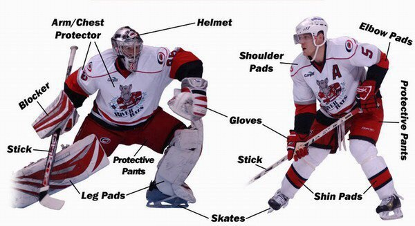 хоккейная одежда