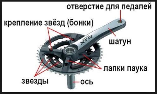 конструкция шатуна